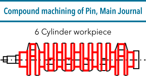 Compound machining of Pin, Main Journal