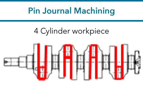 Pin Journal Machining