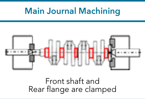 Main Journal Machining